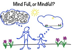 lg_mind-full-or-mindful-1024x6881.jpg